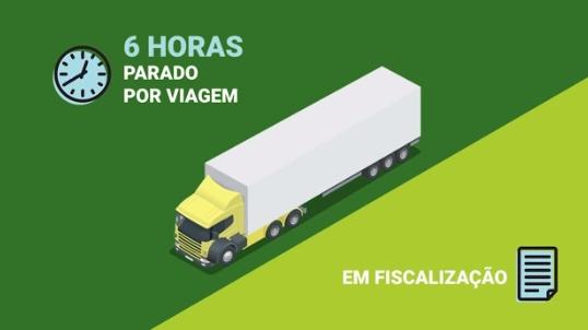 Imagem de Novo Aplicativo do Governo Federal pretende reduzir burocracia no transporte de cargas