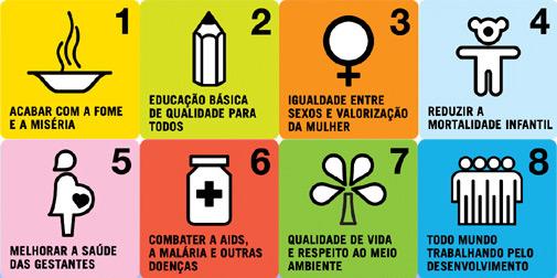 Imagem de Brasil reduz 75% da pobreza extrema e sai do mapa da fome, aponta FAO