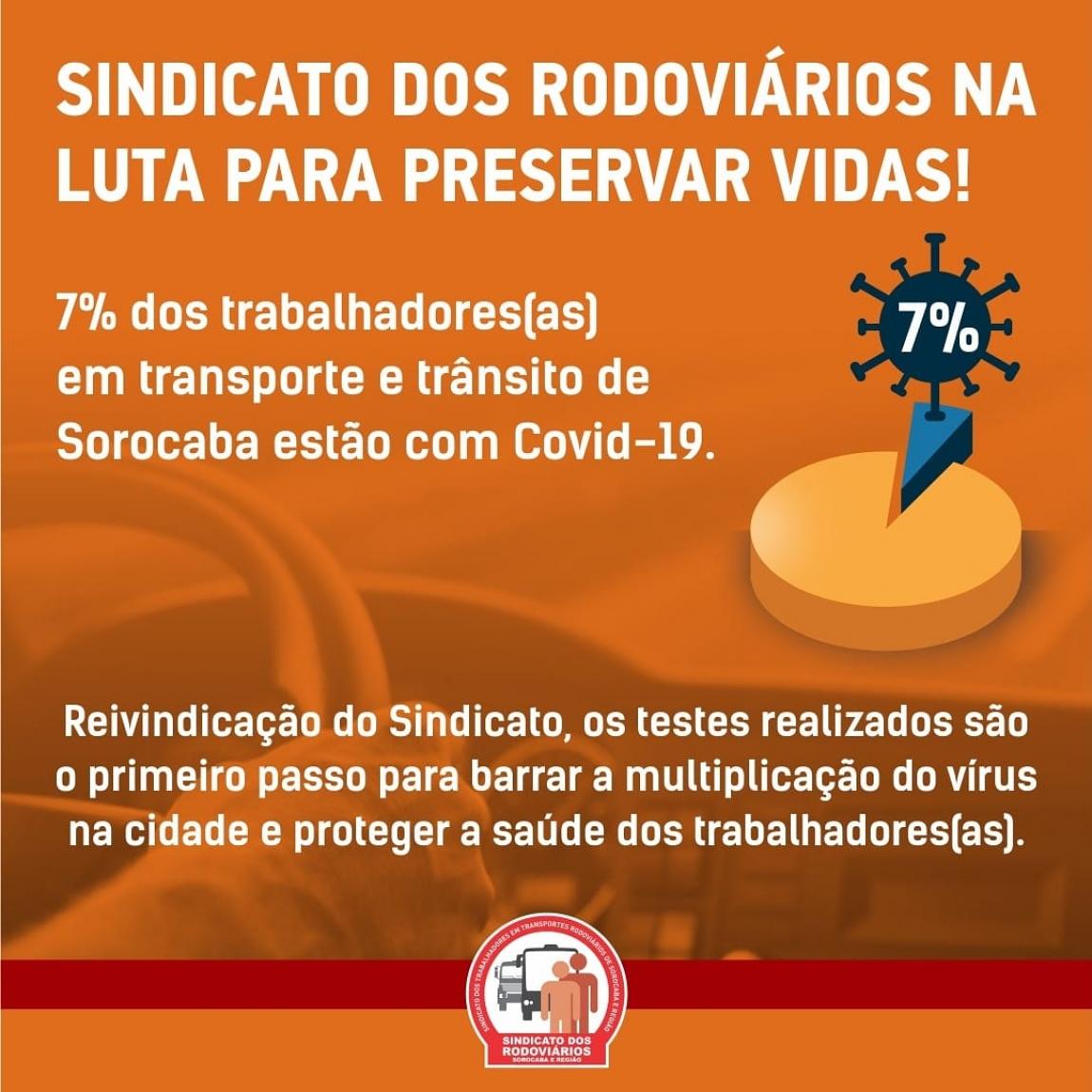 Imagem de Sorocaba: 7% dos trabalhadores em transporte e trânsito estão com Covid-19, aponta estudo do Sindicato