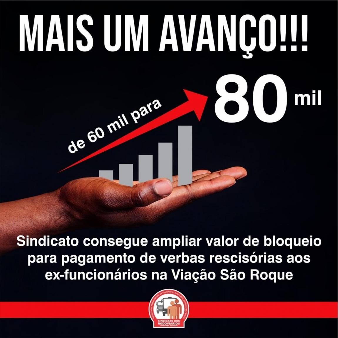Imagem de Sorocaba: Sindicato consegue na Justiça aumentar valor bloqueado para pagamento de verbas rescisórias aos ex-funcionários da Viação São Roque