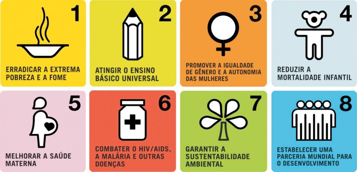 Imagem de Brasil supera metas de redução da pobreza da ONU